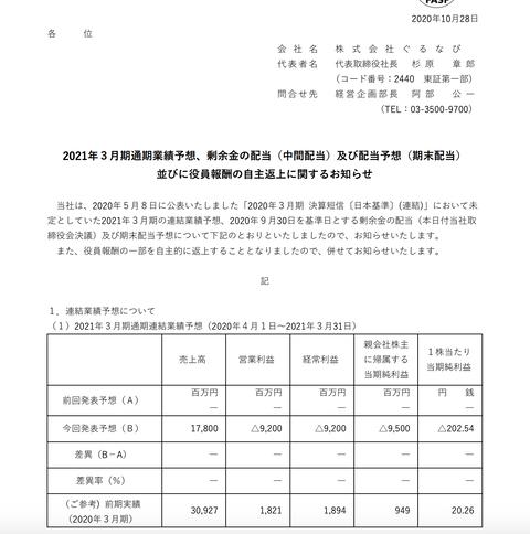 ぐるなびが2021年3月期通期決算予想を発表