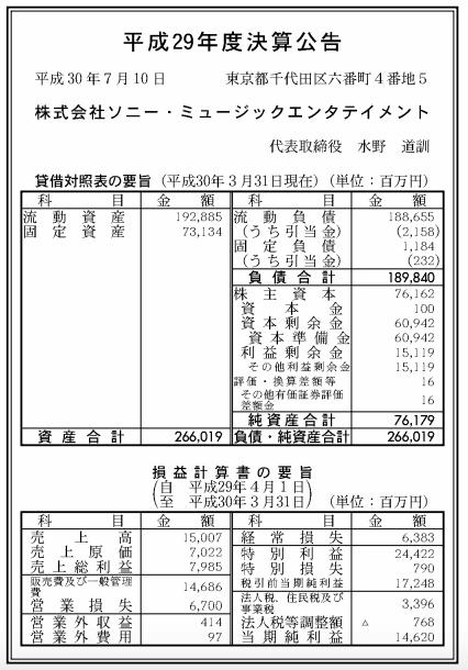 スクリーンショット 2018-07-10 13.56.45