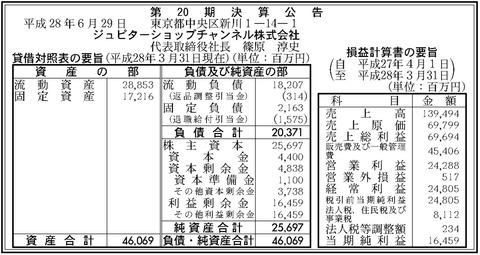 ジュピターショップジャパン