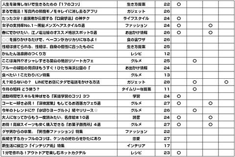 Antenna_PUSH通知4