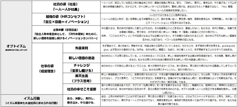 オプト_経営理念2