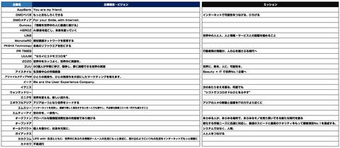 ネット企業_IT企業 _企業理念_広告2