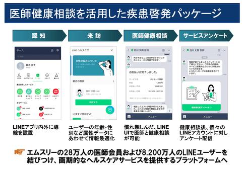 スクリーンショット 2020-01-29 8.22.55