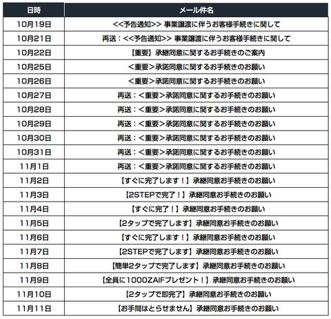 スクリーンショット 2018-11-12 0.42.55