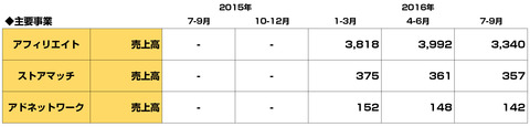 bandicam 2016-11-23 14-50-14-640
