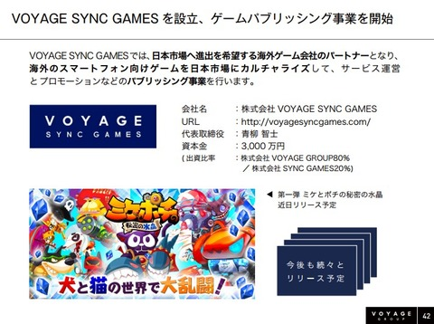 VOYAGE_GROUP決算4