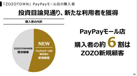 PayPay決済回数2020_5