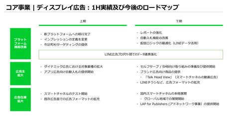 LINE_2019年業績5