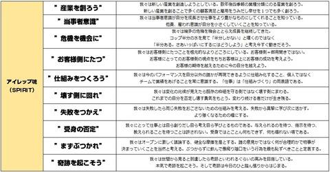 アイレップ_経営理念2