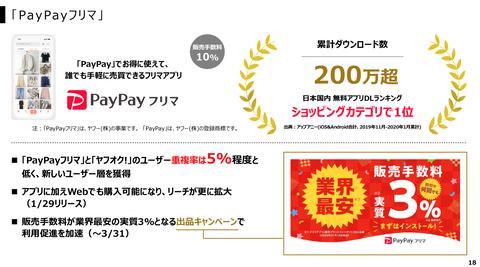 PayPay決済回数2020_4