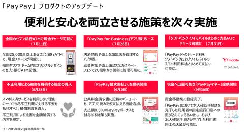 PayPay売上2019_2
