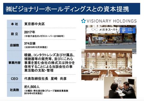 スクリーンショット 2020-01-29 8.23.05