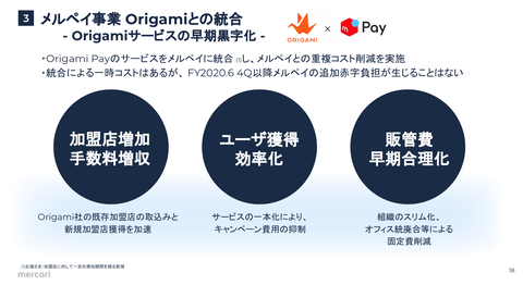 PayPay メルペイ LINE Pay 楽天ペイ_2019年5