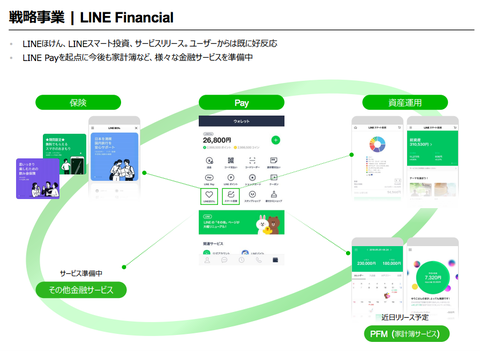 LINE決算2018年3Q_9