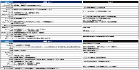 ネット企業_IT企業 _企業理念_広告4