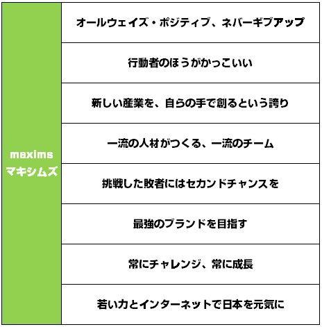 サイバーエージェント_経営理念2
