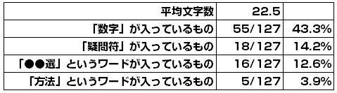Antenna_PUSH通知7