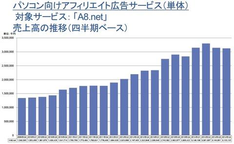net_2014年通期決算