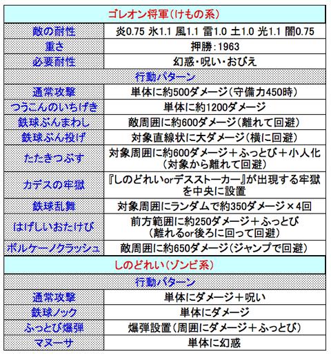 スクリーンショット 2019-01-09 9.43.35
