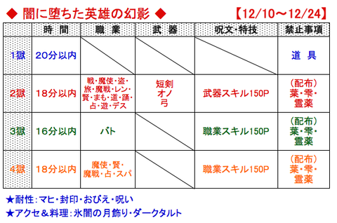 スクリーンショット 2019-12-11 21.59.48