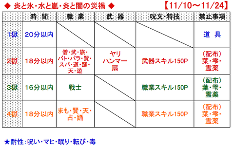 スクリーンショット 2019-11-10 20.05.02