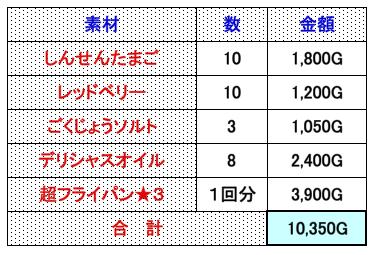 スクリーンショット 2018-07-10 10.51.13