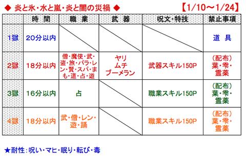 スクリーンショット 2020-01-10 16.20.53