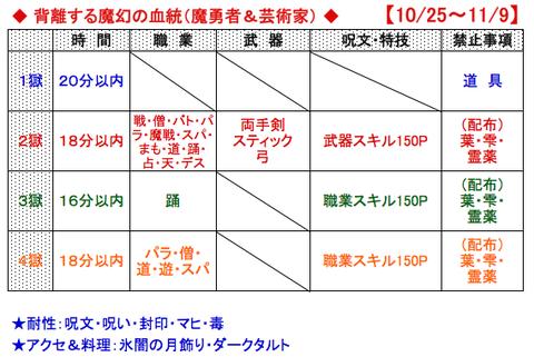 スクリーンショット 2019-10-25 9.50.47