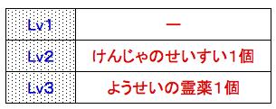 スクリーンショット 2018-06-22 0.21.38