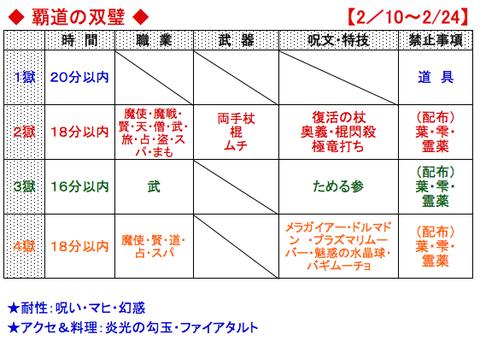 スクリーンショット 2019-02-10 10.25.33