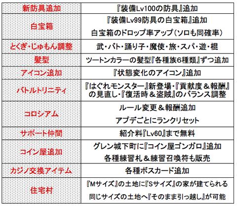 スクリーンショット 2019-03-15 0.51.39