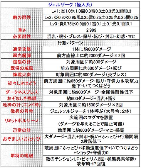 スクリーンショット 2019-04-21 13.50.50