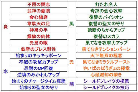 スクリーンショット 2019-05-07 1.02.52