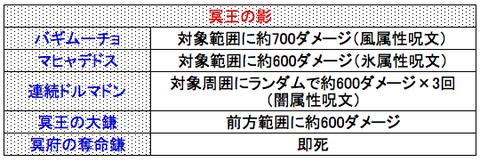 スクリーンショット 2019-02-03 0.40.03
