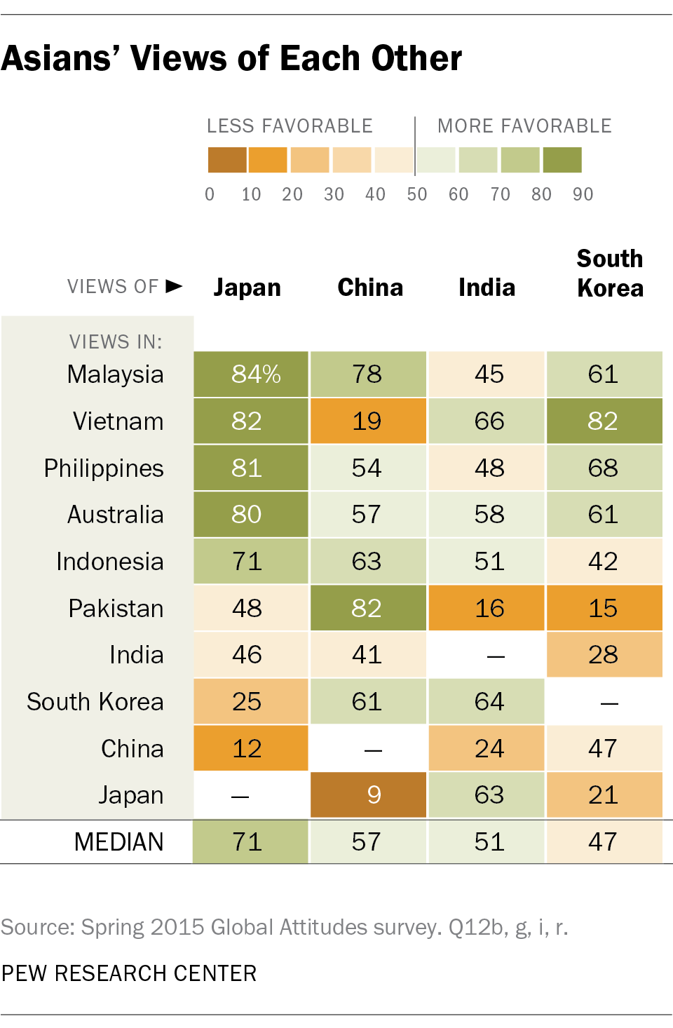 【ショック!】韓国、「日本・中国・インド・韓国」の中で最も嫌われていた!しかも、日本に片思い!