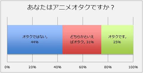 http://livedoor.blogimg.jp/moerusokuhou/imgs/0/0/00b2d43d.jpg
