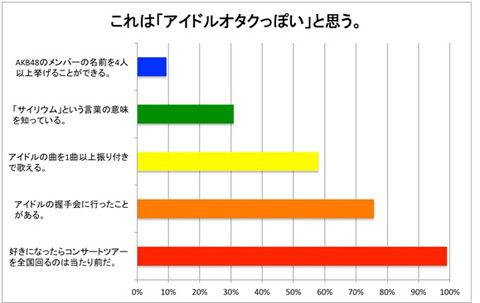 http://livedoor.blogimg.jp/moerusokuhou/imgs/4/e/4e17ebd5.jpg