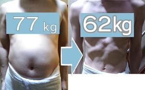 劇的 75kgからの差分 前