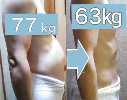 劇的 75kg空の差分 横 3月