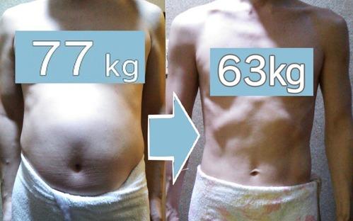 劇的 75kgからの差分 前 3月