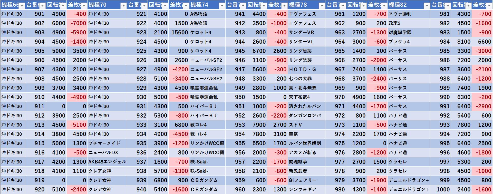 松戸 データ キコーナ