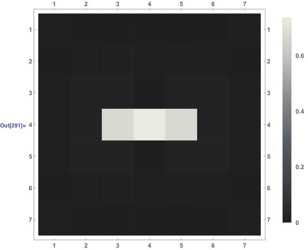 rayleigh_CMOS_294