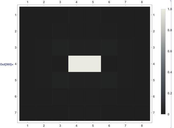 rayleigh_CMOS_border