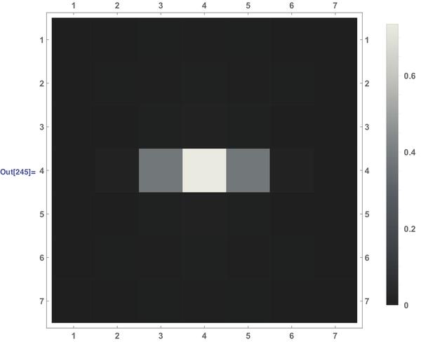rayleigh_CMOS