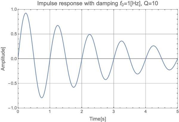 damping1