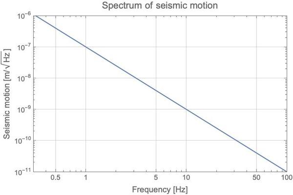 20190901_seismic