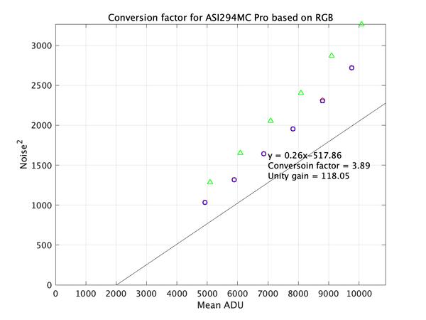 ASI294MCPro_RGB