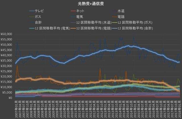 money_kounetsuhi_sakugen (640x417)