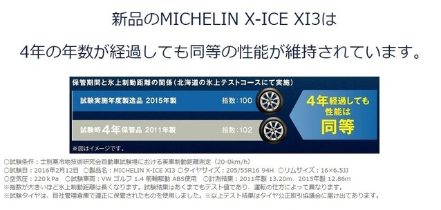 michelin_xicexi3_4years