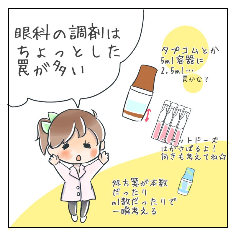 眼科の調剤